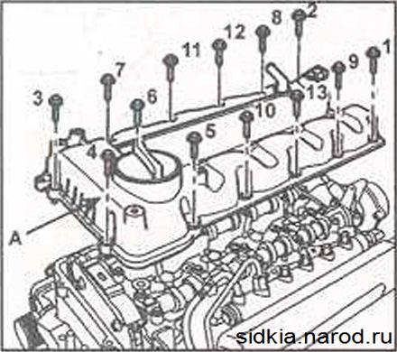 Регламент технического обслуживания KIA Ceed JD