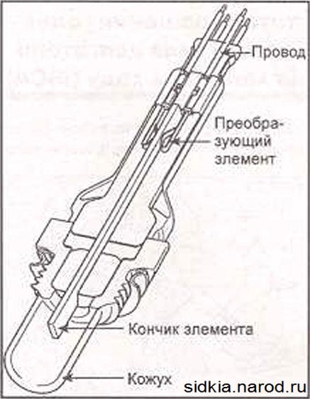 датчик кислорода на киа сид где находится